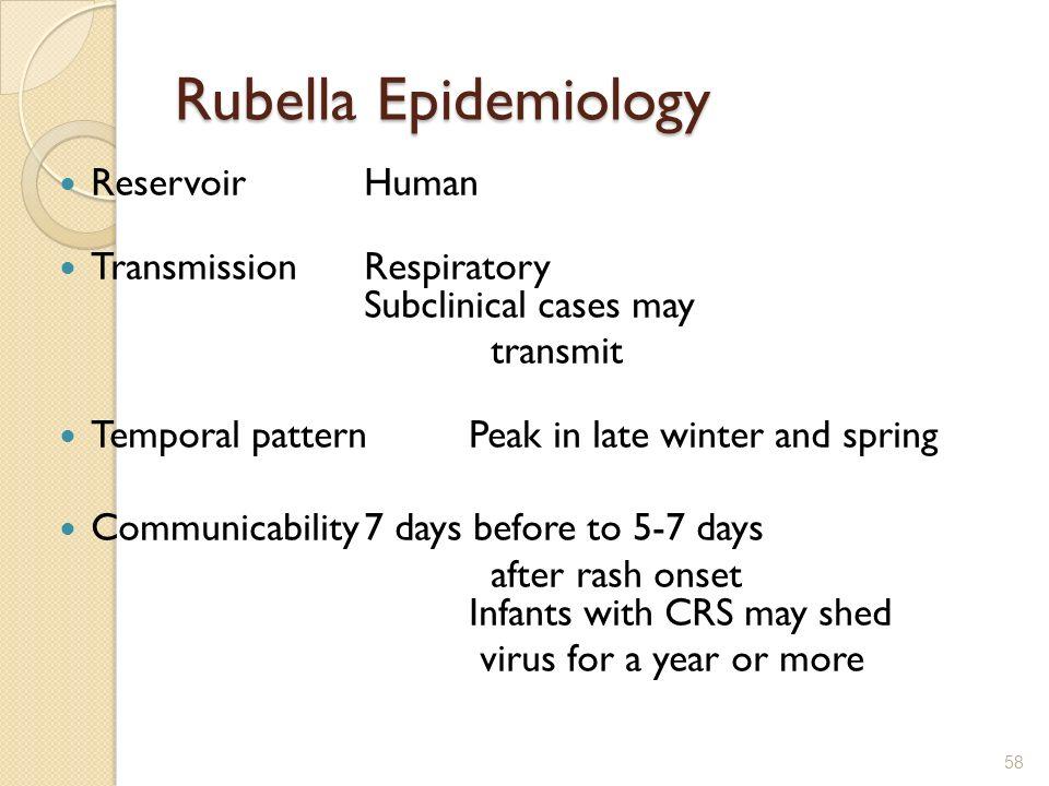 Rubella Epidemiology Reservoir Human