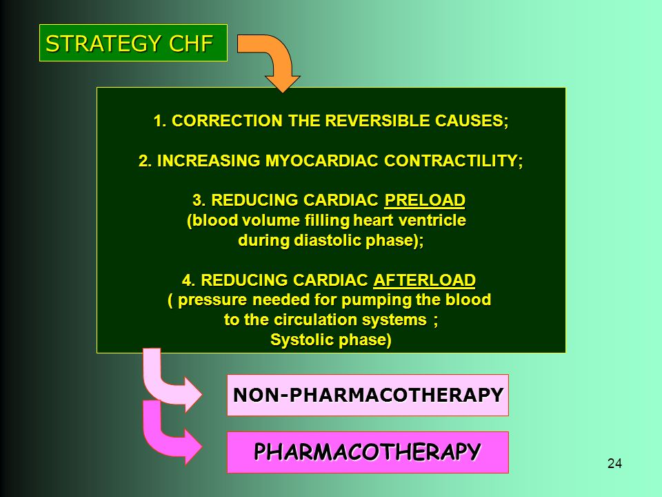 STRATEGY CHF PHARMACOTHERAPY NON-PHARMACOTHERAPY