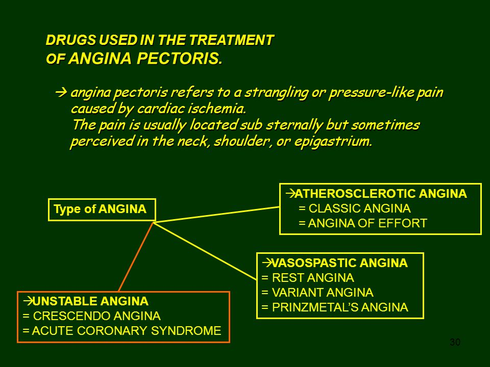 DRUGS USED IN THE TREATMENT OF ANGINA PECTORIS.