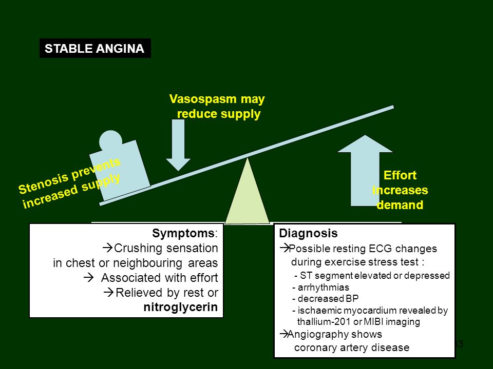 Vasospasm may reduce supply Effort increases demand