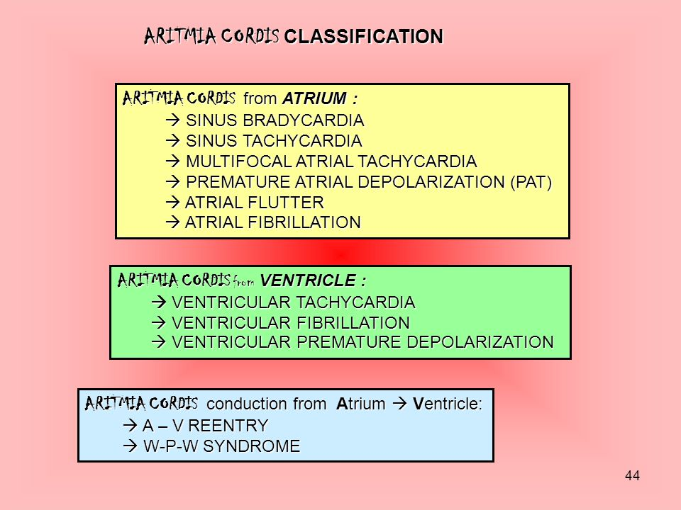 ARITMIA CORDIS CLASSIFICATION