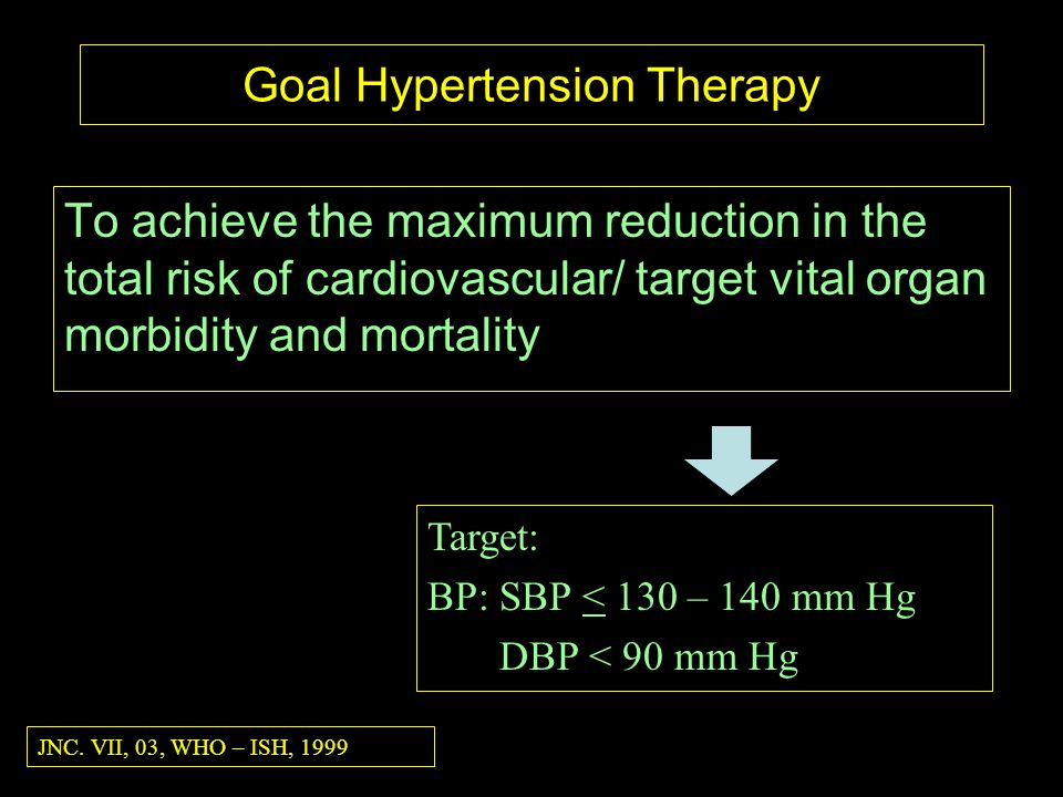 Goal Hypertension Therapy