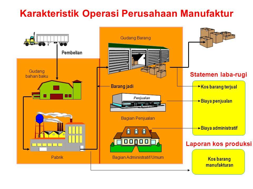 Karakteristik Operasi Perusahaan Manufaktur