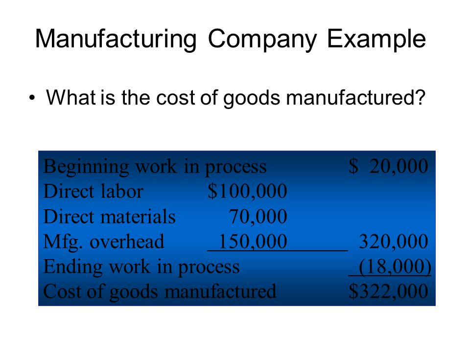 Manufacturing Company Example
