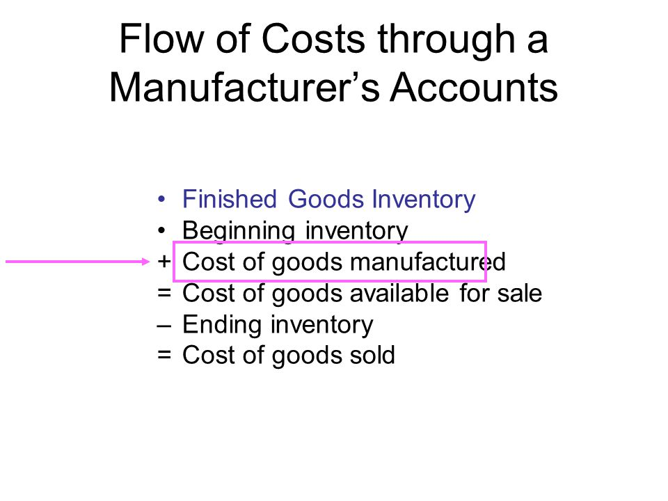 Flow of Costs through a Manufacturer's Accounts