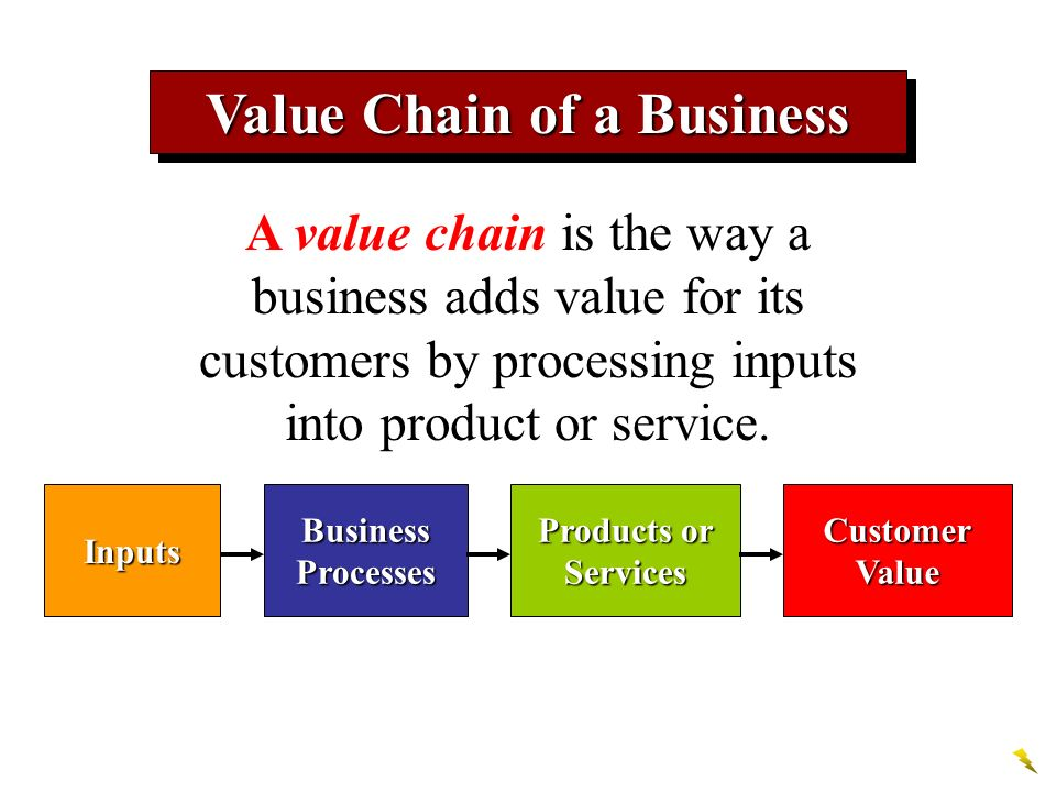 Value Chain of a Business