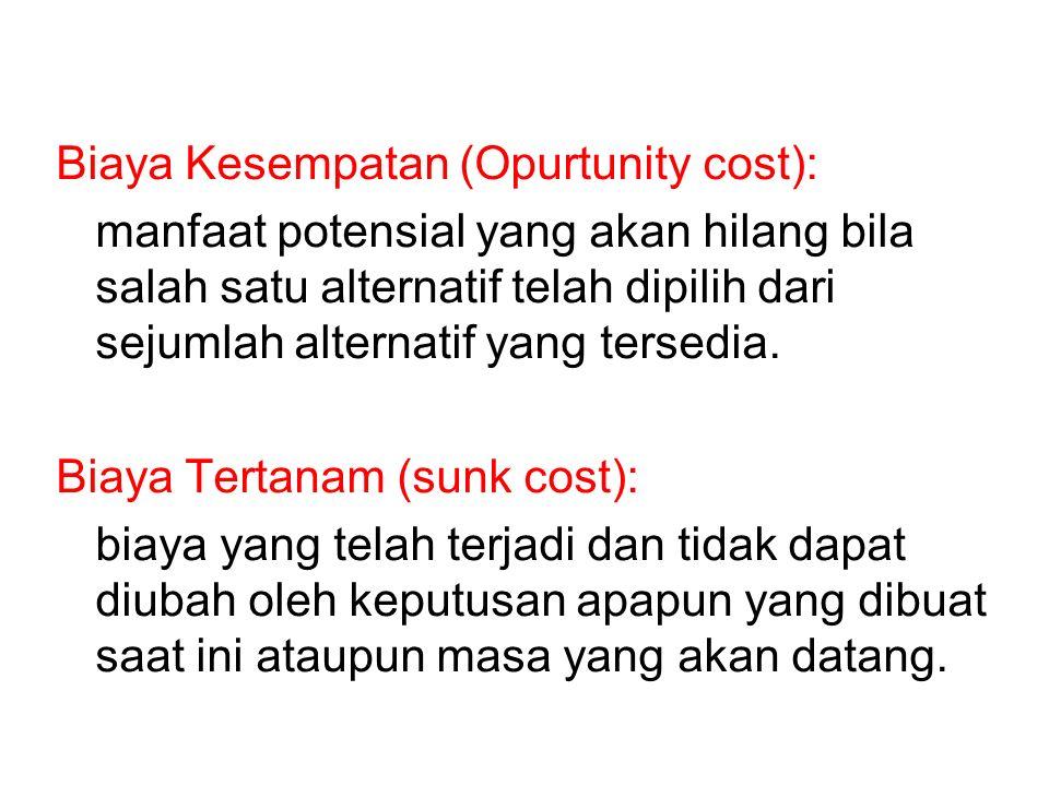 Biaya Kesempatan (Opurtunity cost):