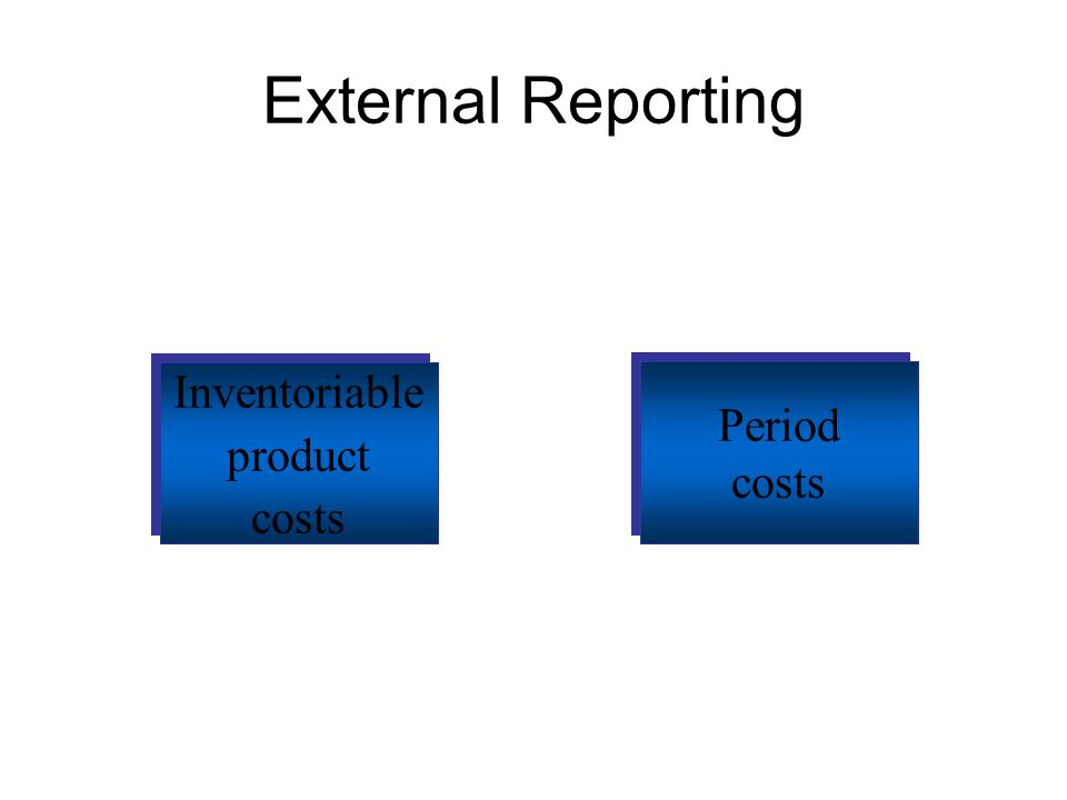 External Reporting Inventoriable product costs Period costs