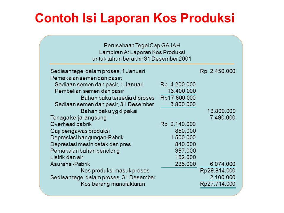 Contoh Isi Laporan Kos Produksi