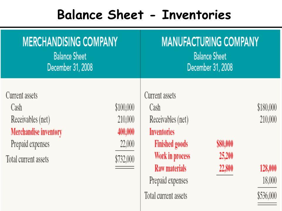 Balance Sheet - Inventories