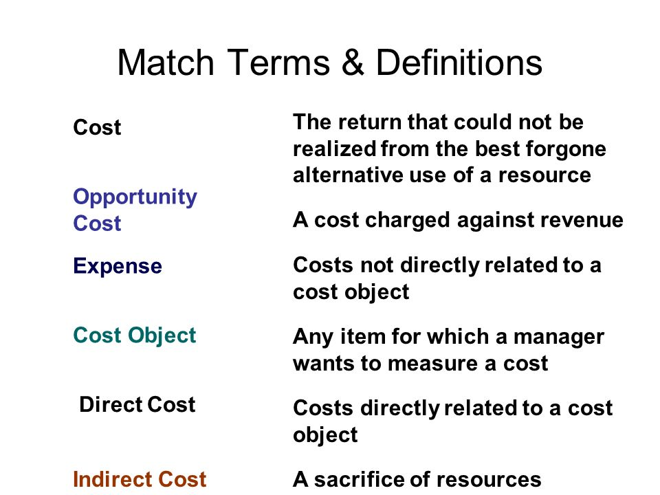 Match Terms & Definitions