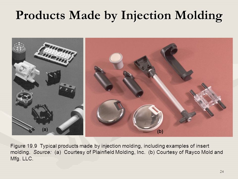 Products Made by Injection Molding