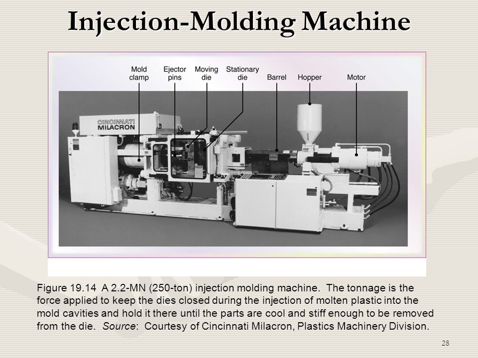 Injection-Molding Machine