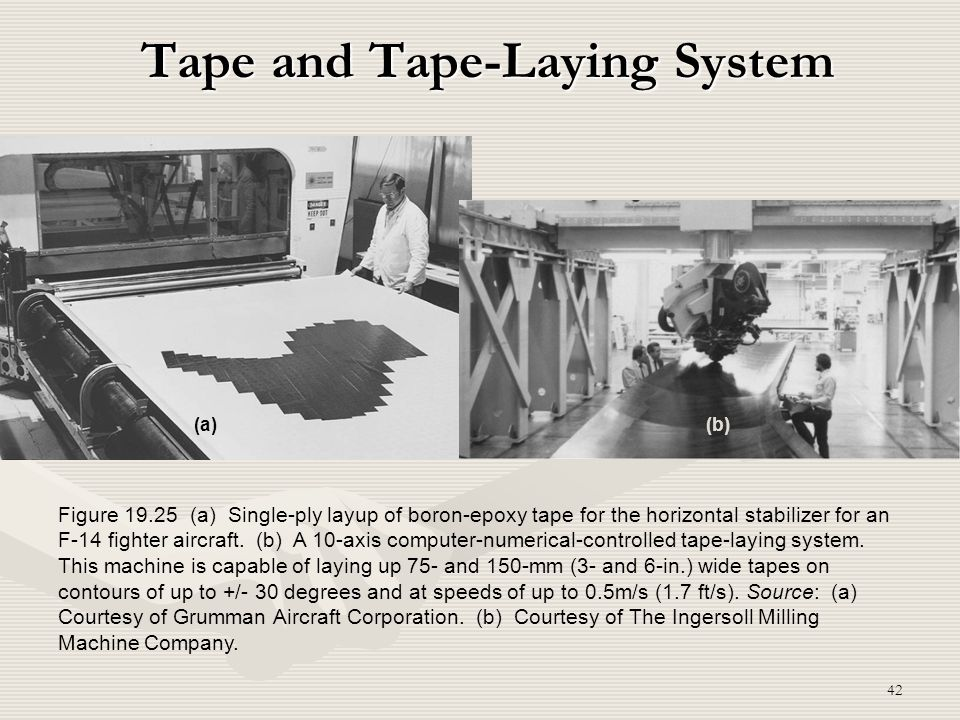 Tape and Tape-Laying System