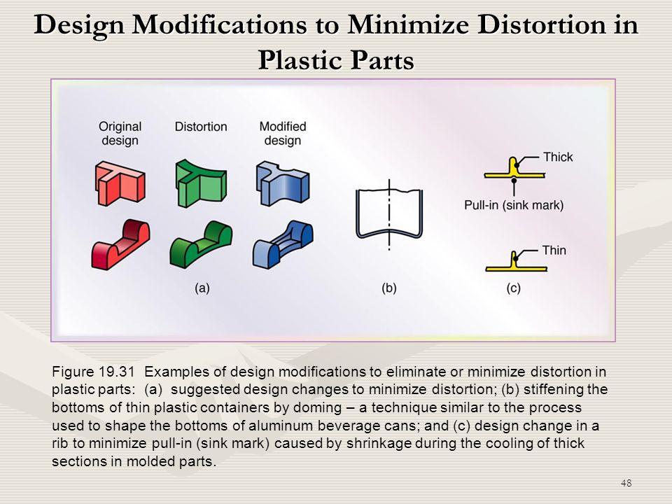 Design Modifications to Minimize Distortion in Plastic Parts