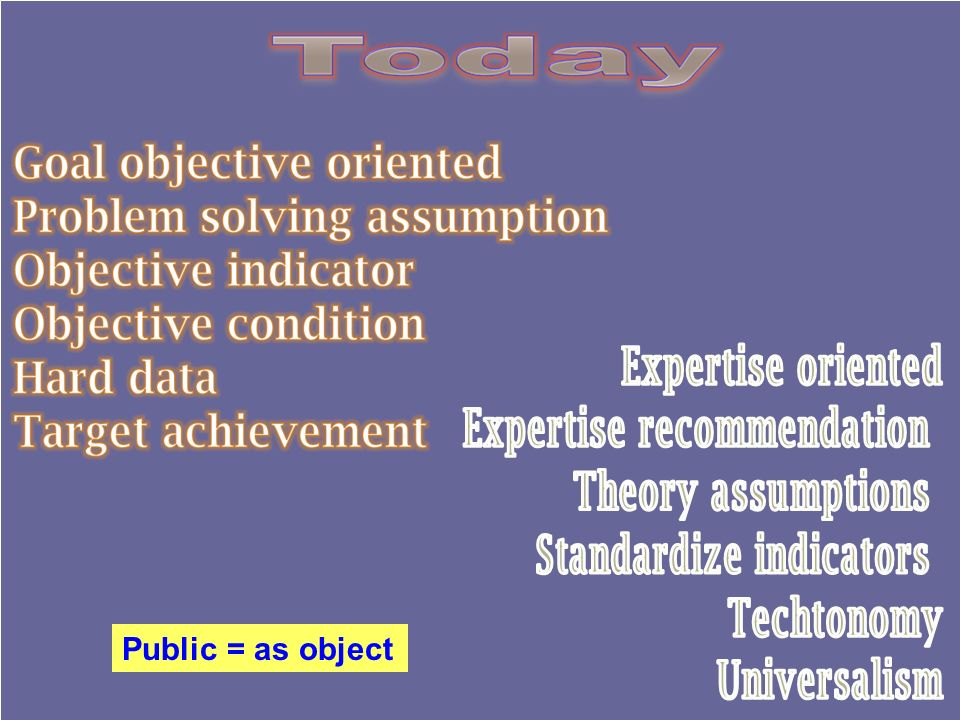 Expertise recommendation Theory assumptions Standardize indicators