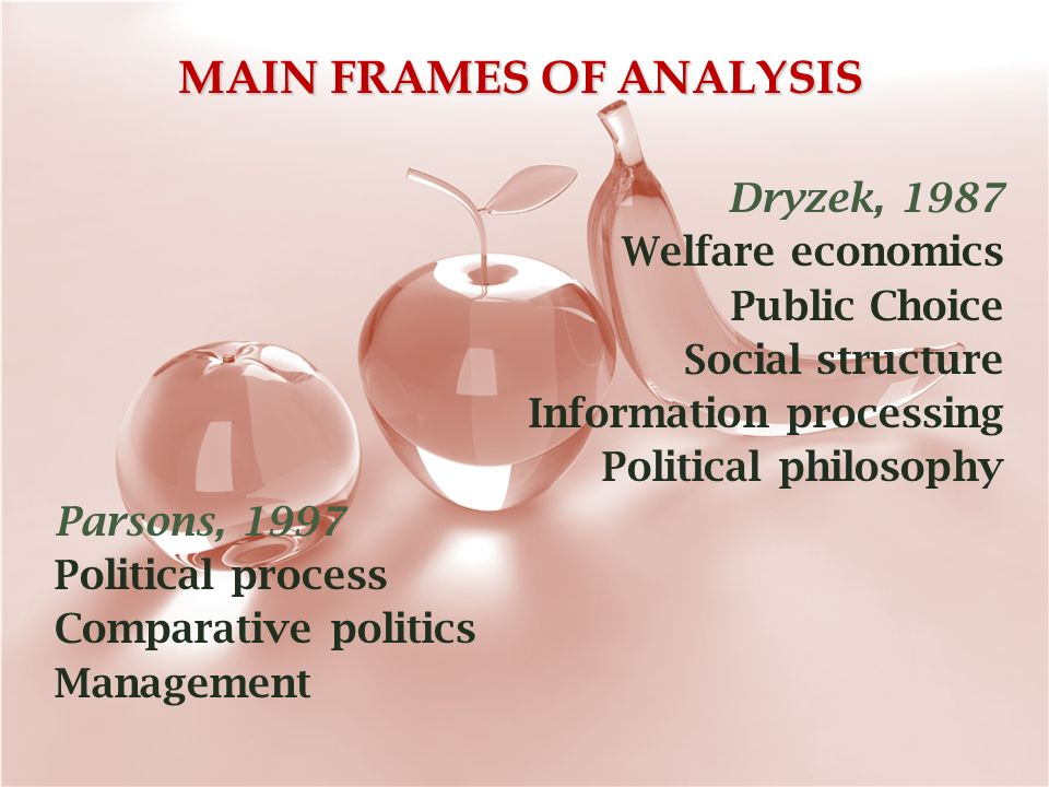 MAIN FRAMES OF ANALYSIS