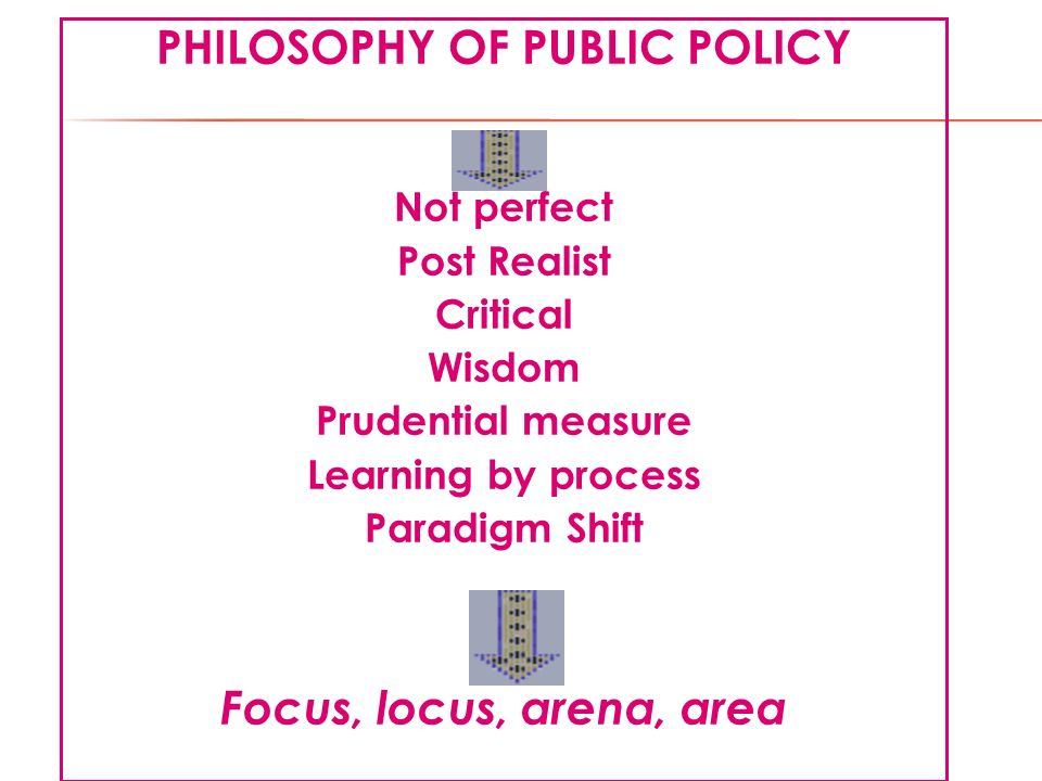 PHILOSOPHY OF PUBLIC POLICY