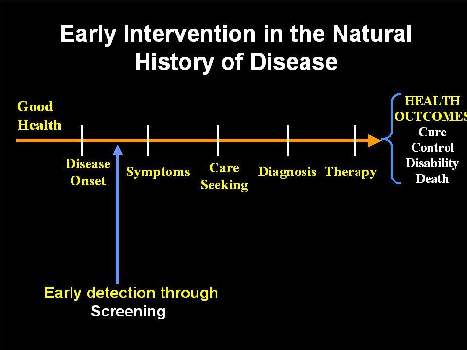 Early Intervention in the Natural History of Disease