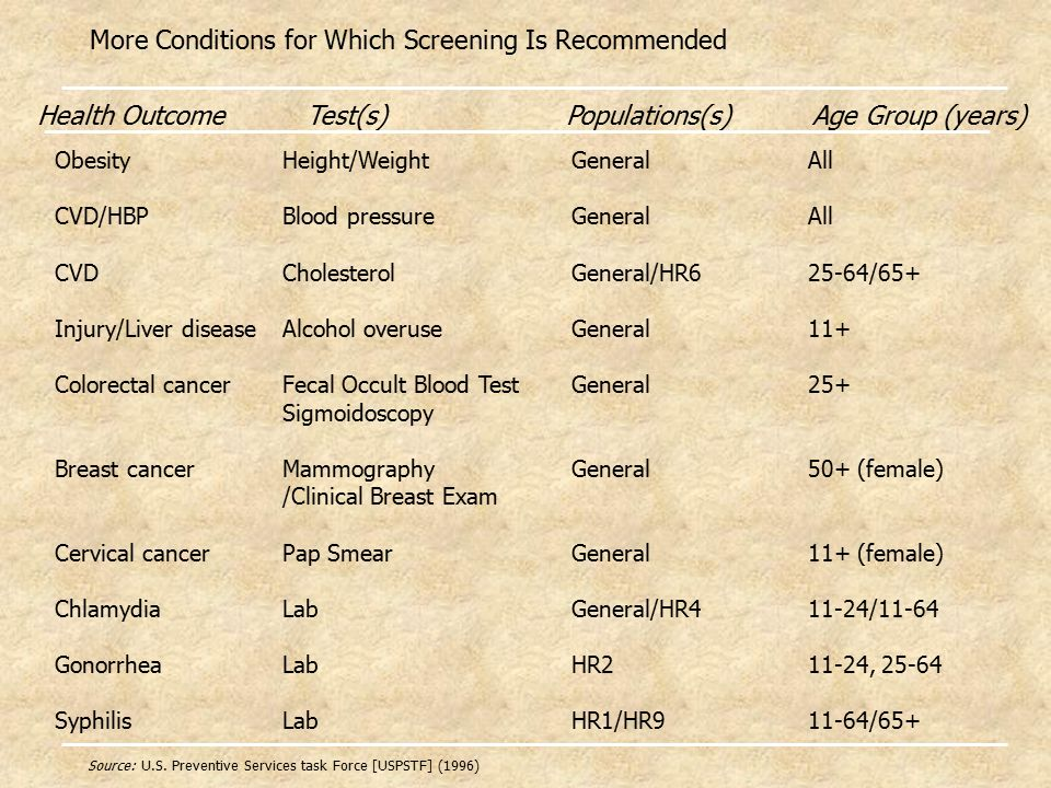 More Conditions for Which Screening Is Recommended