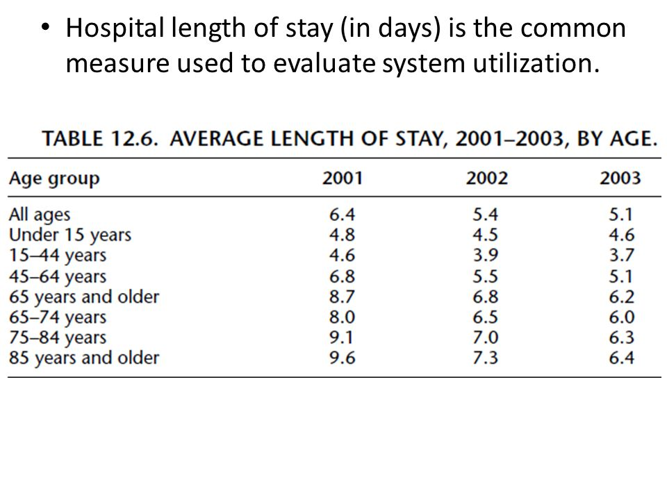 Hospital length of stay (in days) is the common measure used to evaluate system utilization.