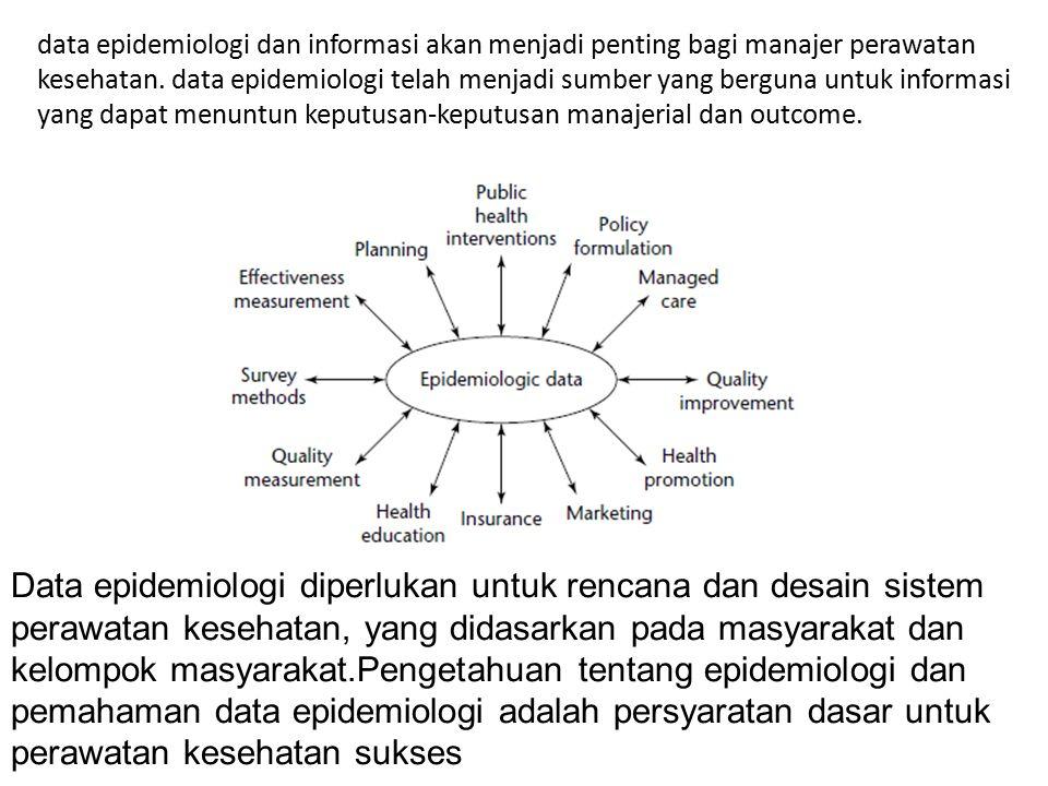 data epidemiologi dan informasi akan menjadi penting bagi manajer perawatan kesehatan. data epidemiologi telah menjadi sumber yang berguna untuk informasi yang dapat menuntun keputusan-keputusan manajerial dan outcome.