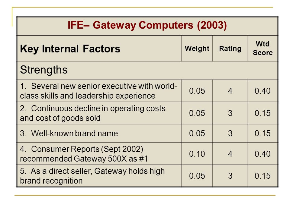 IFE– Gateway Computers (2003)