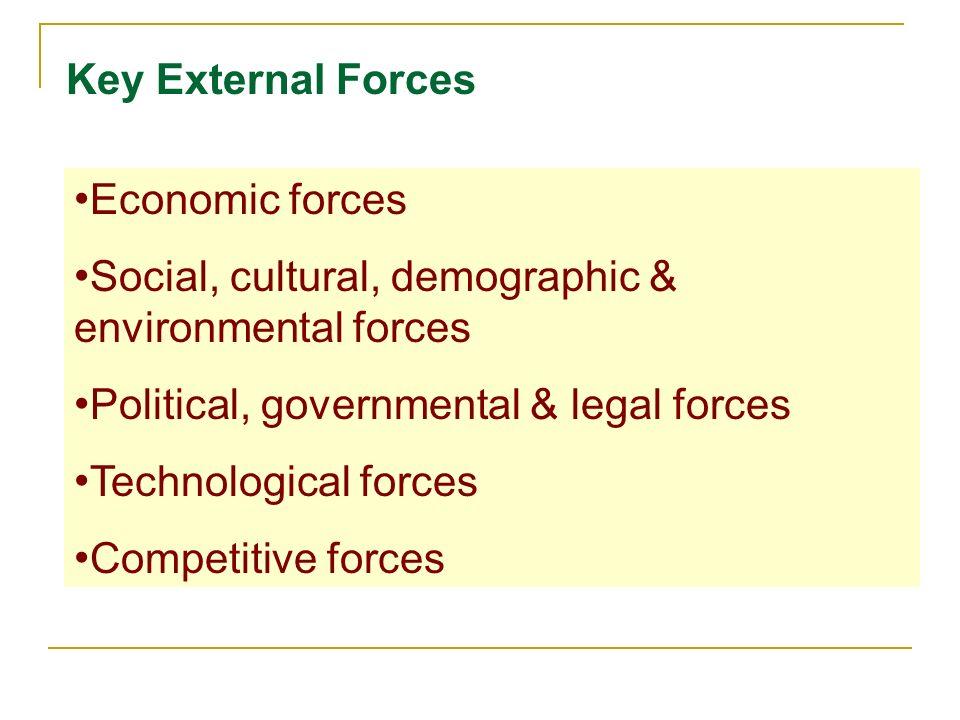 Key External Forces Economic forces. Social, cultural, demographic & environmental forces. Political, governmental & legal forces.