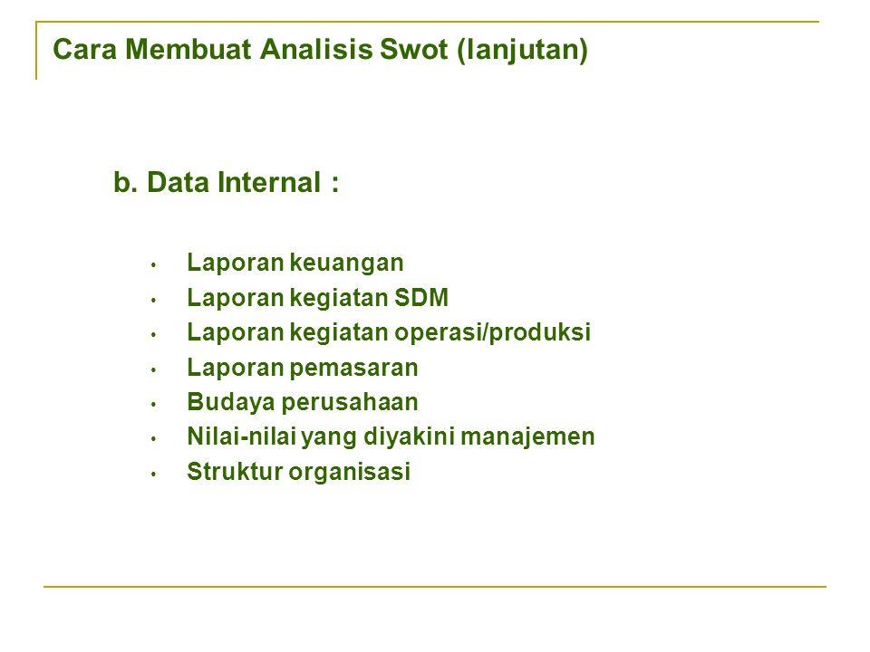 Cara Membuat Analisis Swot (lanjutan)