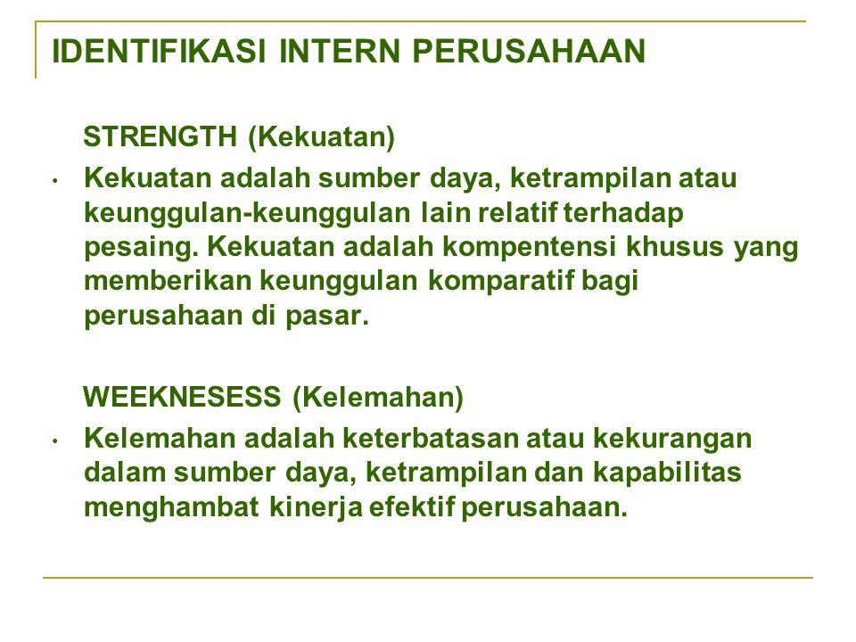 IDENTIFIKASI INTERN PERUSAHAAN