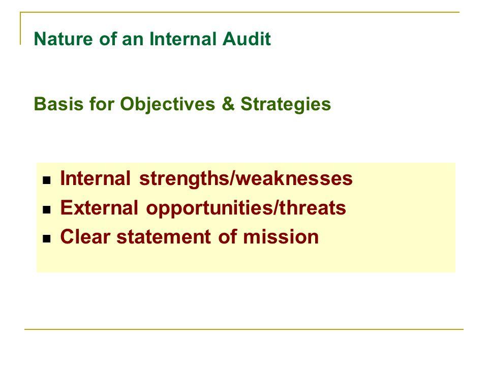 Internal strengths/weaknesses External opportunities/threats