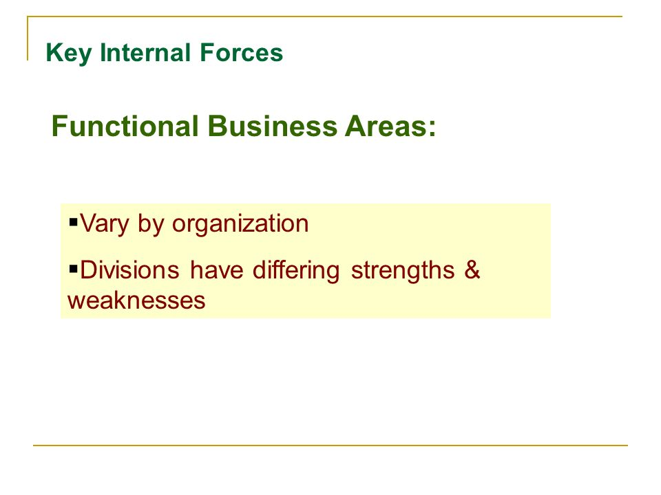 Functional Business Areas: