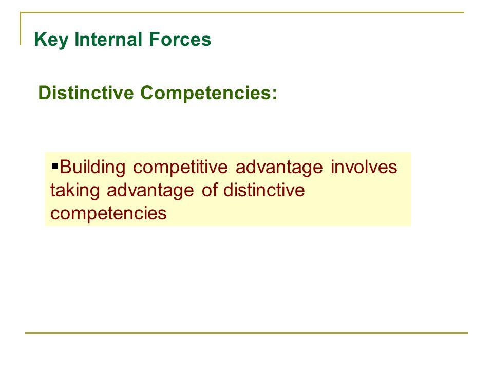 Key Internal Forces Distinctive Competencies: Building competitive advantage involves taking advantage of distinctive competencies.
