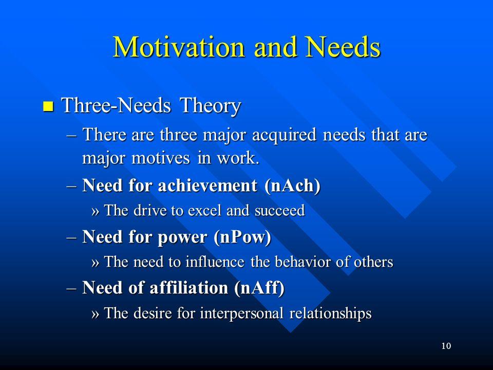 Motivation and Needs Three-Needs Theory