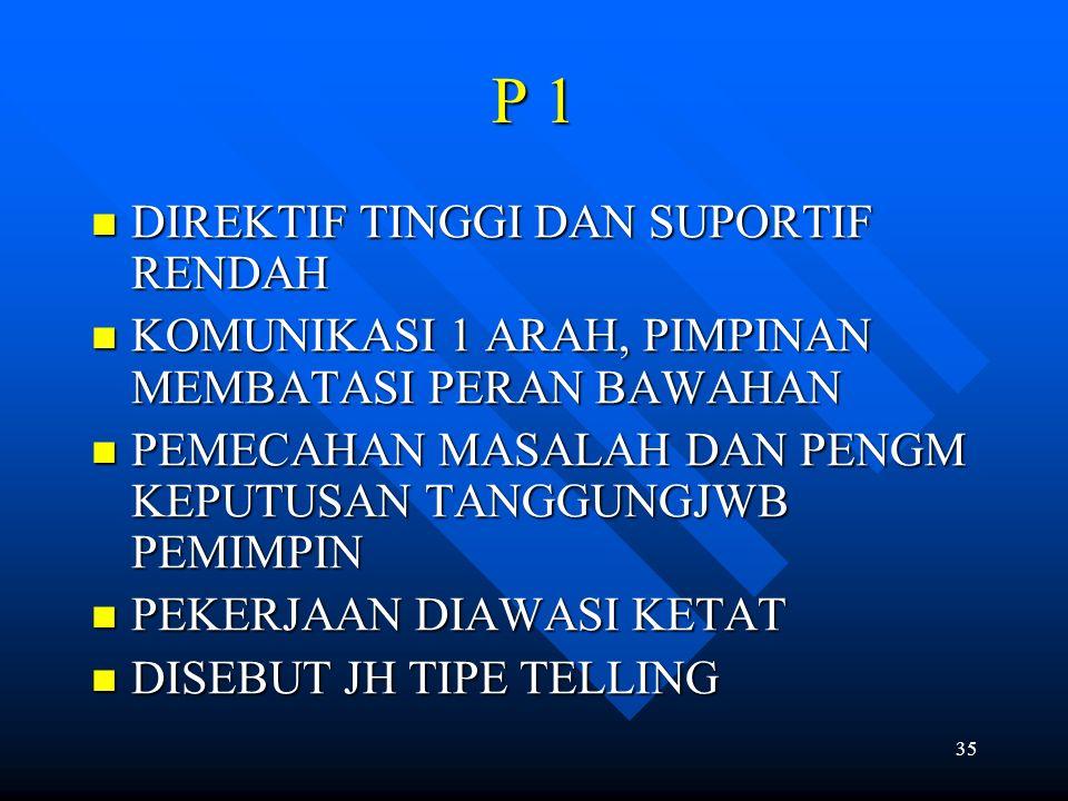 P 1 DIREKTIF TINGGI DAN SUPORTIF RENDAH