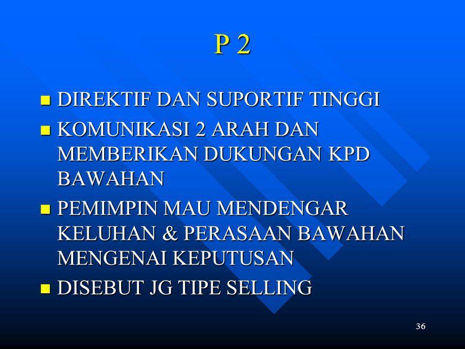 P 2 DIREKTIF DAN SUPORTIF TINGGI