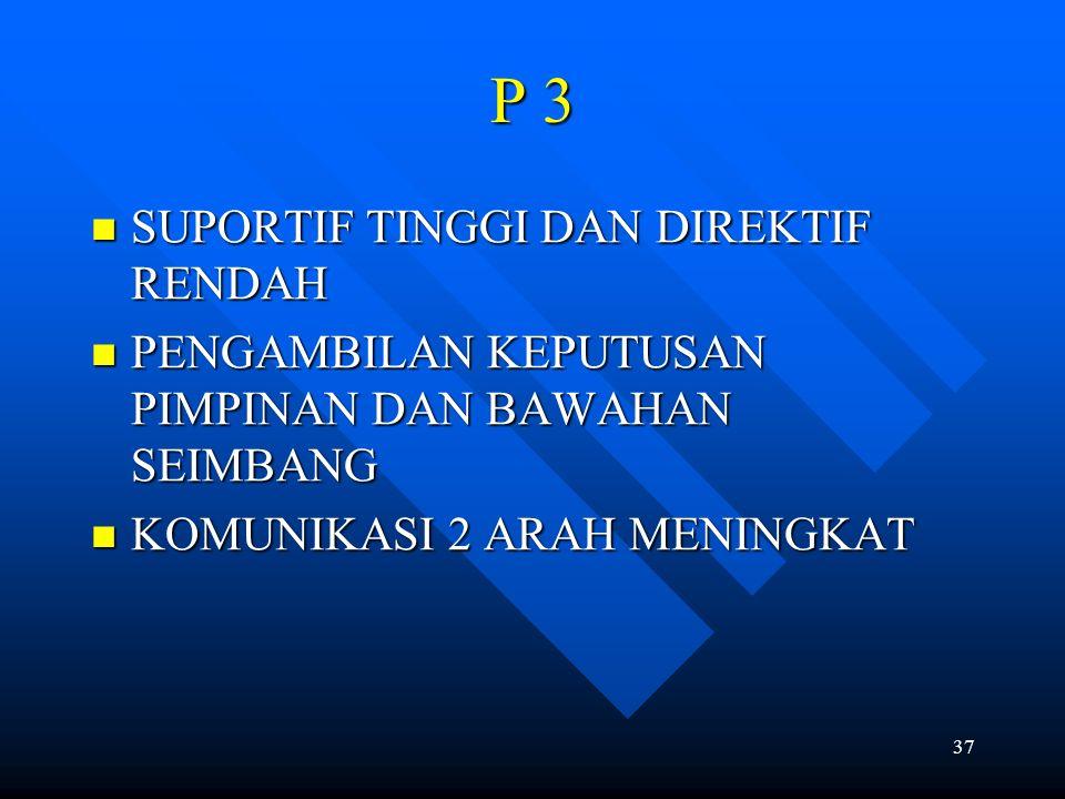 P 3 SUPORTIF TINGGI DAN DIREKTIF RENDAH