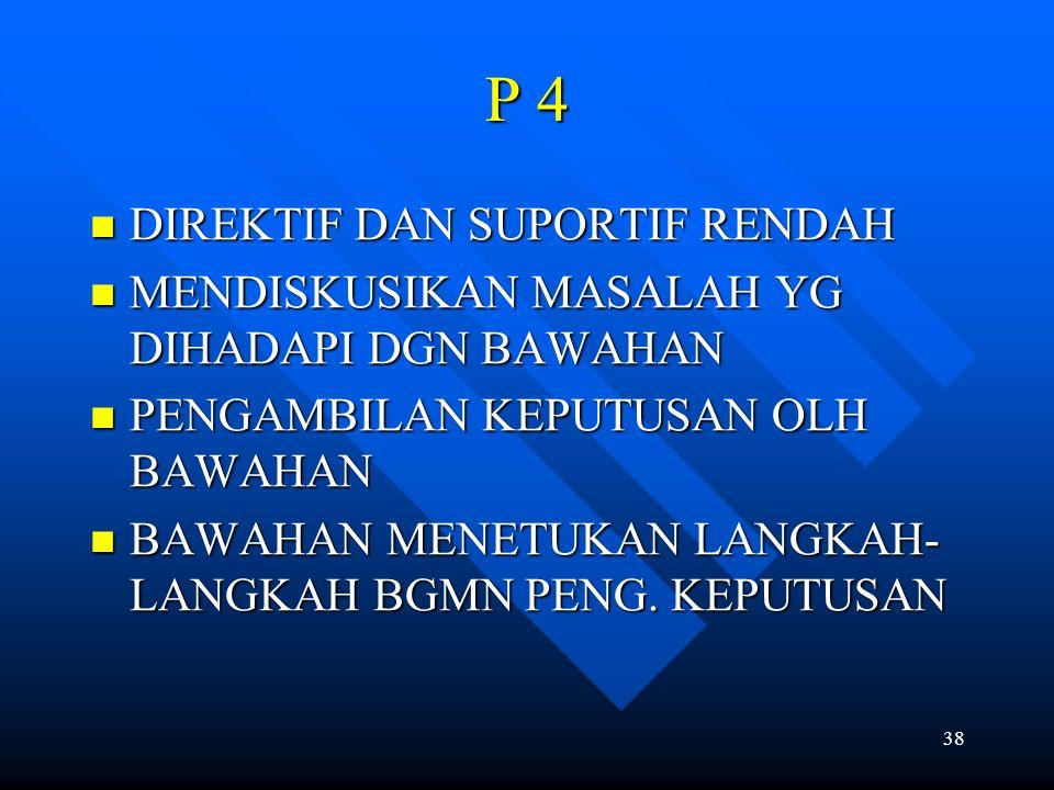 P 4 DIREKTIF DAN SUPORTIF RENDAH