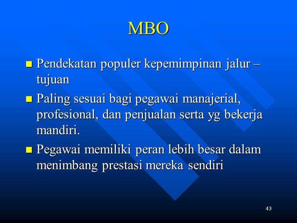 MBO Pendekatan populer kepemimpinan jalur – tujuan