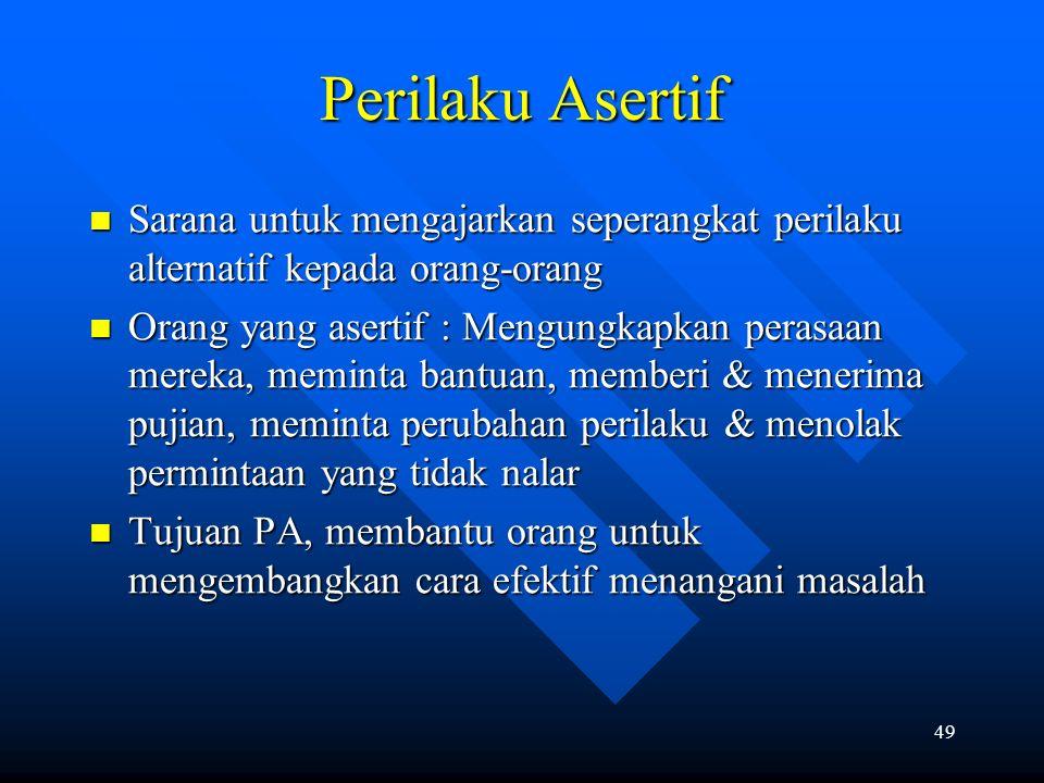 Perilaku Asertif Sarana untuk mengajarkan seperangkat perilaku alternatif kepada orang-orang.