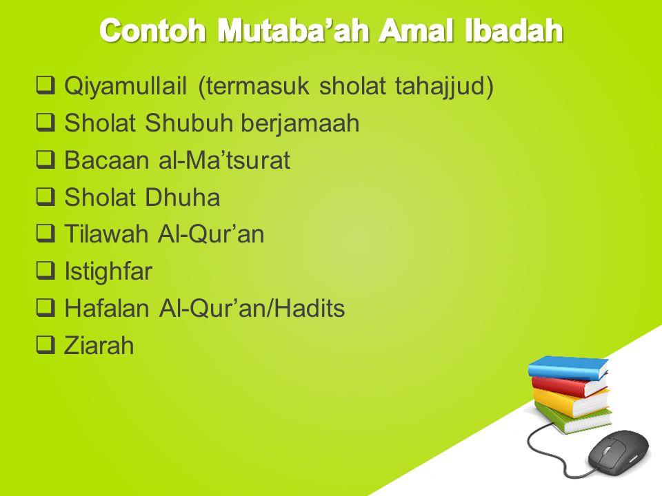 Contoh Mutaba'ah Amal Ibadah