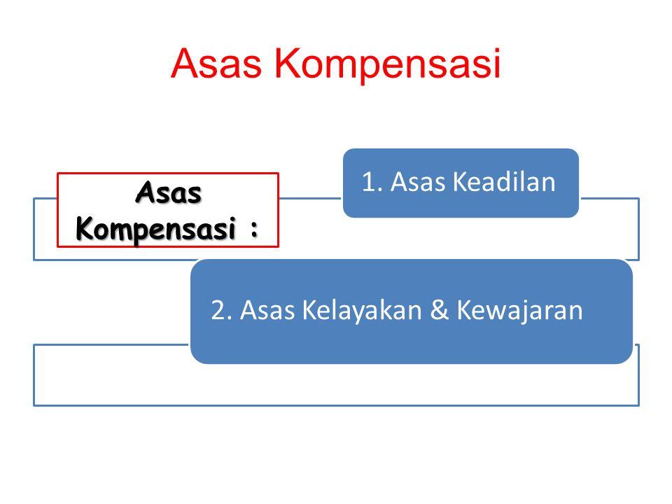 Asas Kompensasi Asas Kompensasi : 1. Asas Keadilan