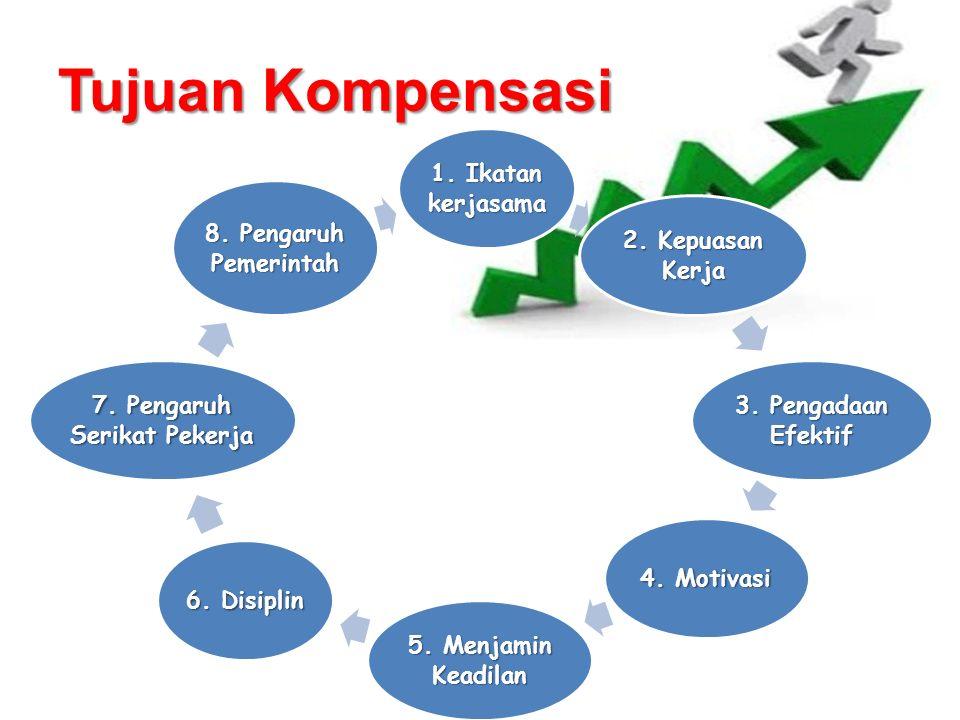 7. Pengaruh Serikat Pekerja