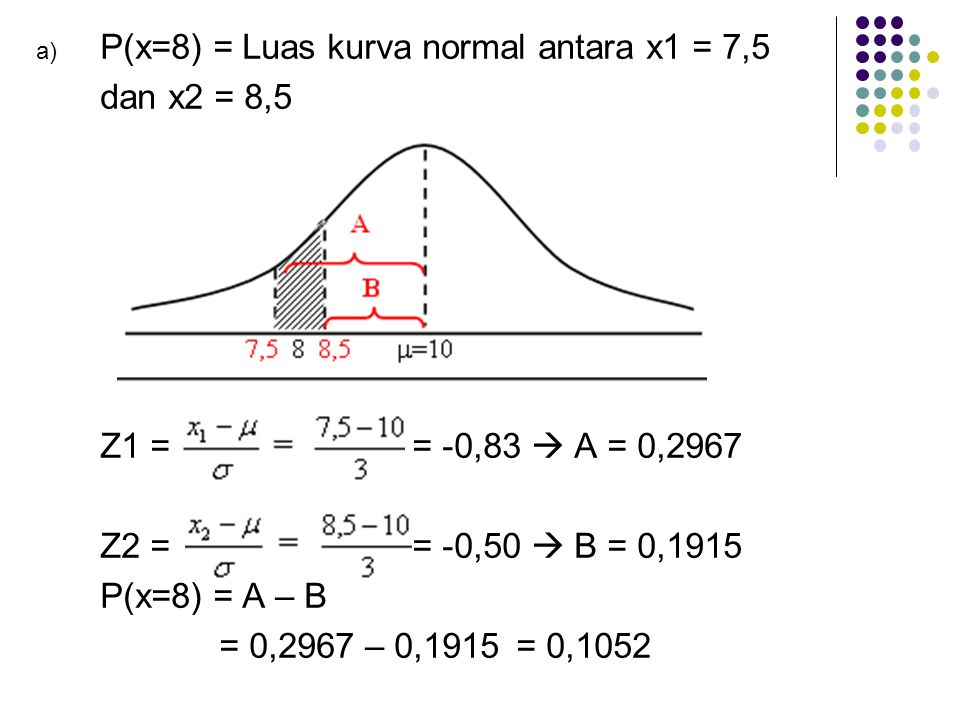 P(x=8) = Luas kurva normal antara x1 = 7,5