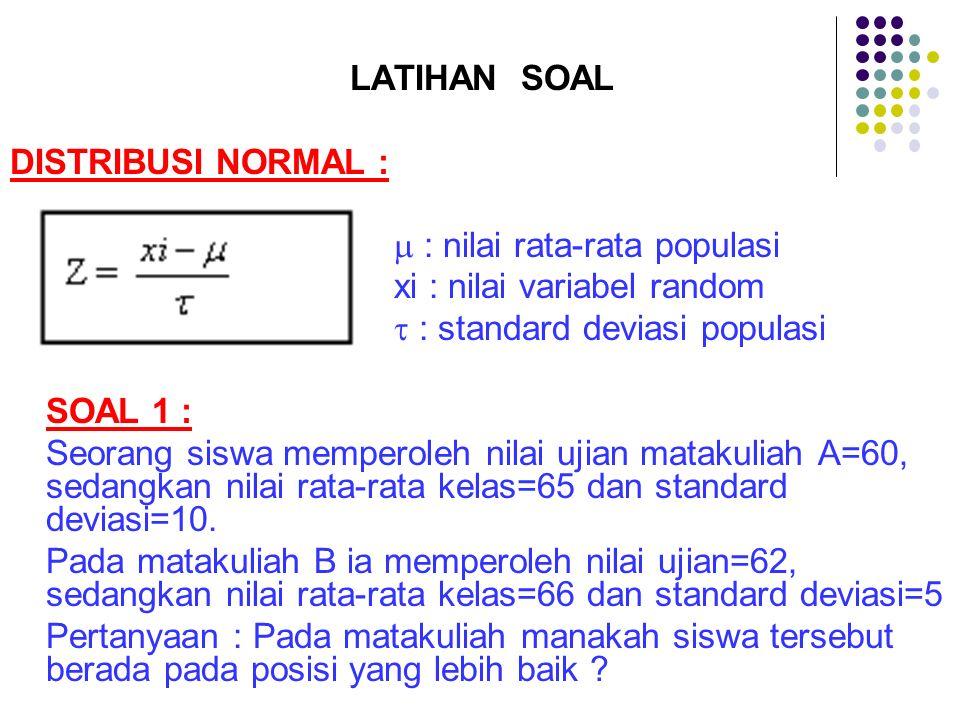 LATIHAN SOAL DISTRIBUSI NORMAL :  : nilai rata-rata populasi. xi : nilai variabel random.  : standard deviasi populasi.