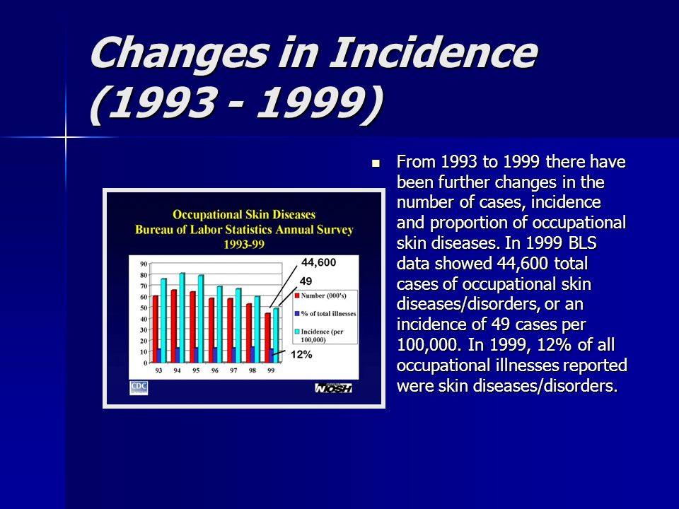 Changes in Incidence (1993 - 1999)