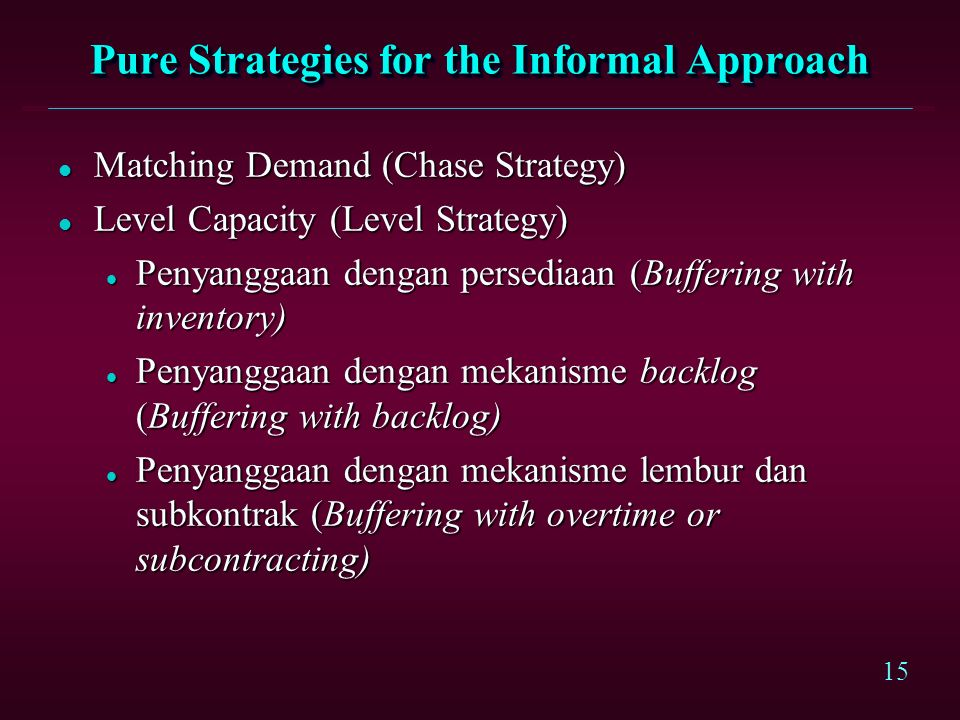 Pure Strategies for the Informal Approach