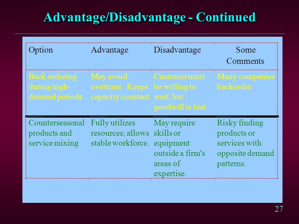 Advantage/Disadvantage - Continued