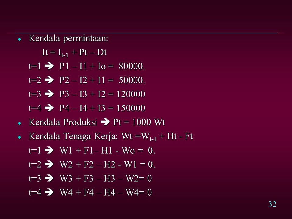 Kendala permintaan: It = It-1 + Pt – Dt. t=1  P1 – I1 + Io = 80000. t=2  P2 – I2 + I1 = 50000.