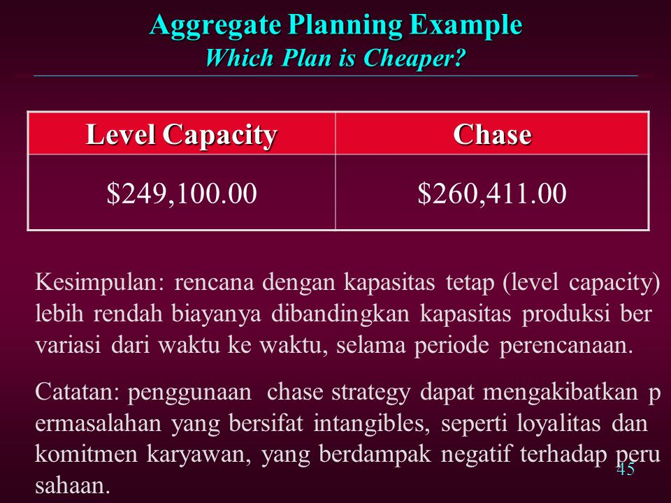 Aggregate Planning Example Which Plan is Cheaper
